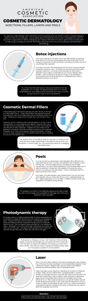 COSMETIC DERMATOLOGY-Injections-fillers lasers and peels infographic