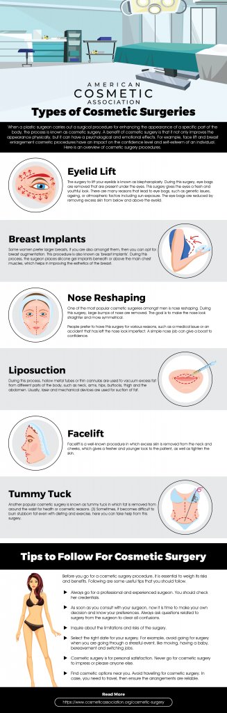 COSMETIC-SURGERIES-Breast Implants nose job eyelid surgery and more-infographic